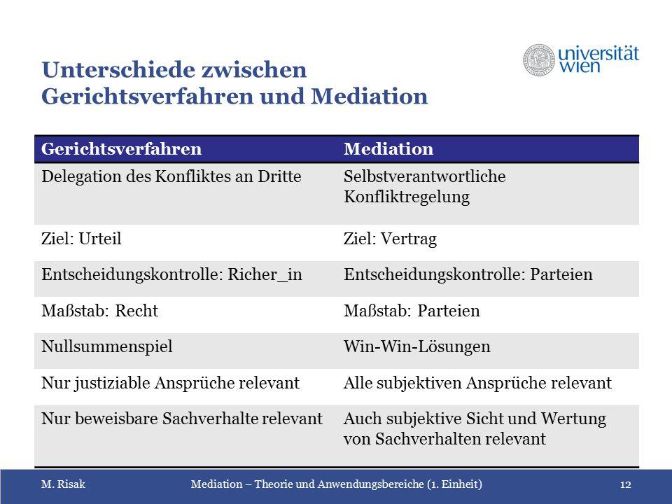 Unterschiede zwischen Gerichtsverfahren und Mediation