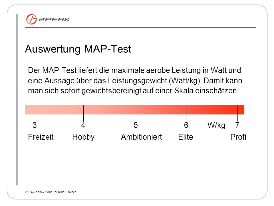Auswertung MAP-Test