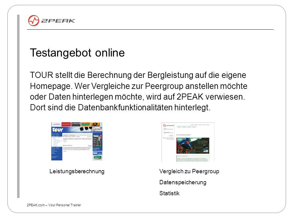 Testangebot online