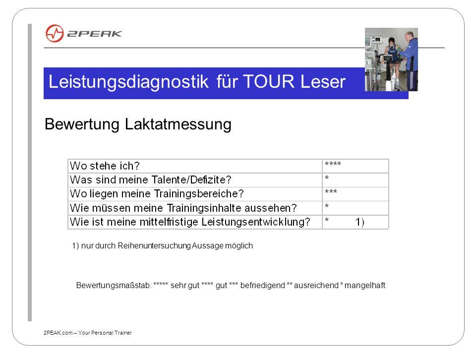 Leistungsdiagnostik für TOUR Leser