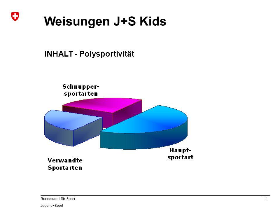 Weisungen J+S Kids INHALT - Polysportivität