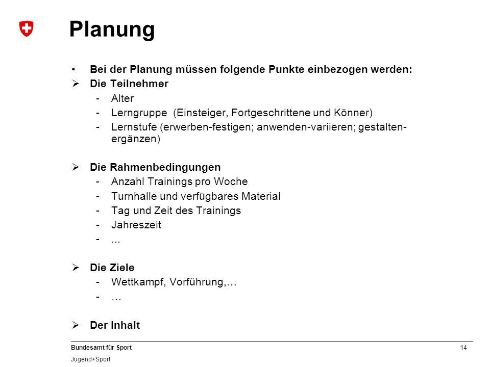 Planung Bei der Planung müssen folgende Punkte einbezogen werden: