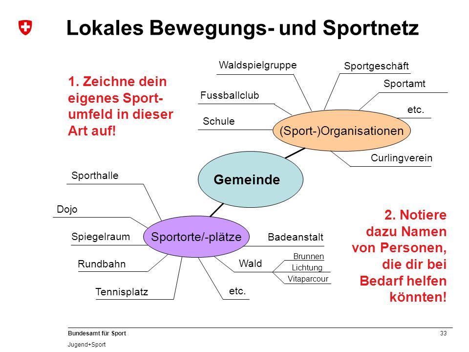 Lokales Bewegungs- und Sportnetz