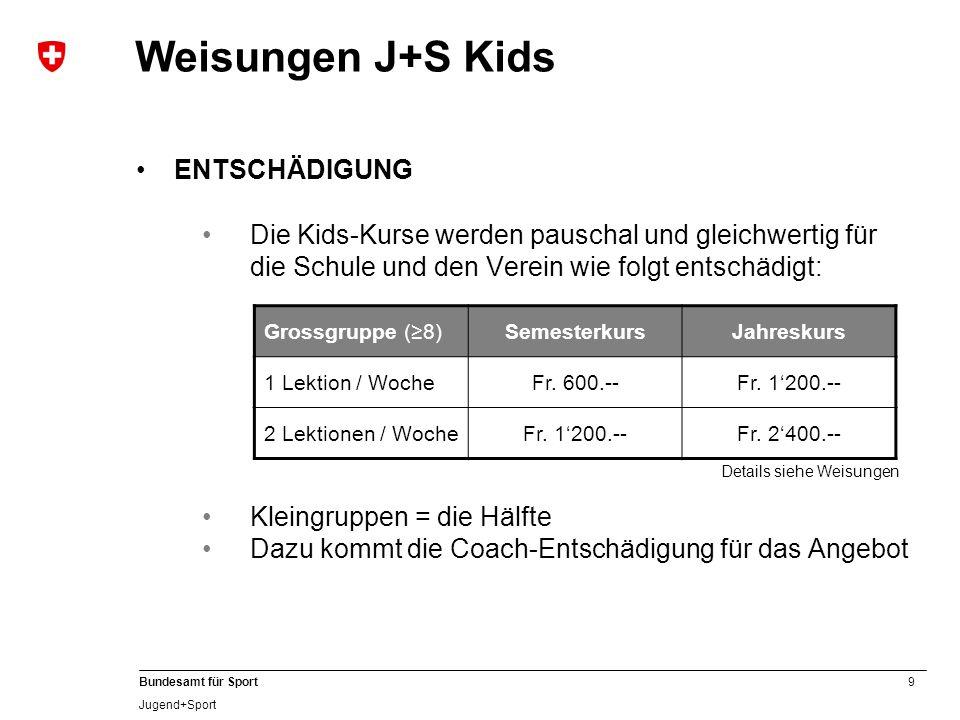 Weisungen J+S Kids ENTSCHÄDIGUNG