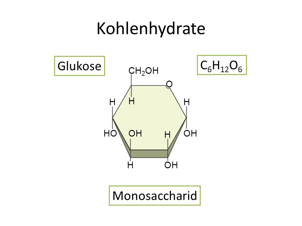 Kohlenhydrate H CH2OH HO OH O Glukose C6H12O6 Monosaccharid