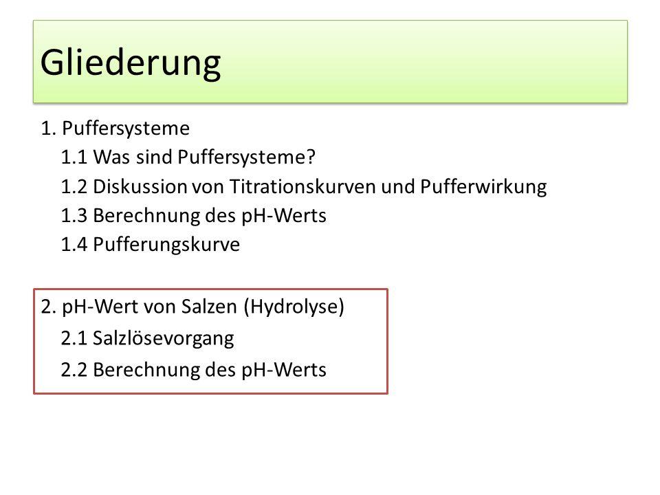 Gliederung 1. Puffersysteme 1.1 Was sind Puffersysteme