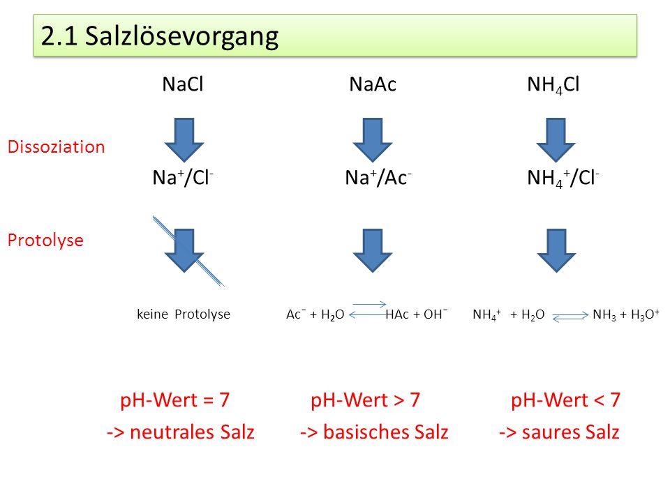 2.1 Salzlösevorgang NaCl NaAc NH4Cl Na+/Cl- Na+/Ac- NH4+/Cl-