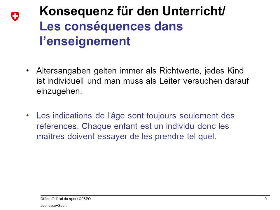 Konsequenz für den Unterricht/ Les conséquences dans l'enseignement
