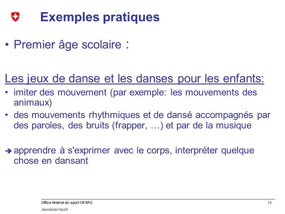 Exemples pratiques Premier âge scolaire :