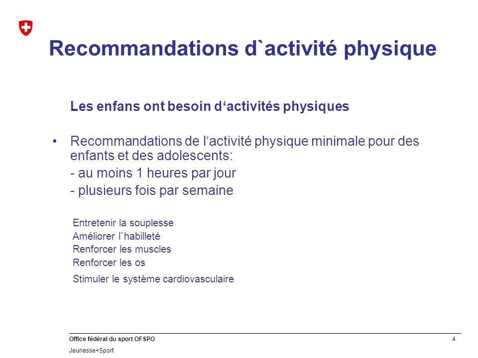 Recommandations d`activité physique