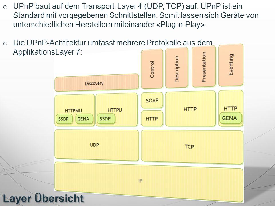UPnP baut auf dem Transport-Layer 4 (UDP, TCP) auf