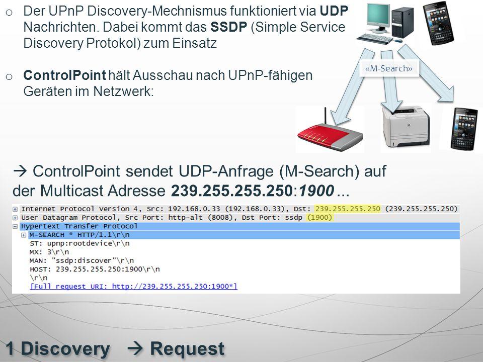 Der UPnP Discovery-Mechnismus funktioniert via UDP Nachrichten