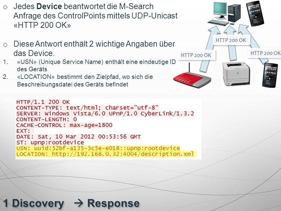 Jedes Device beantwortet die M-Search Anfrage des ControlPoints mittels UDP-Unicast «HTTP 200 OK»