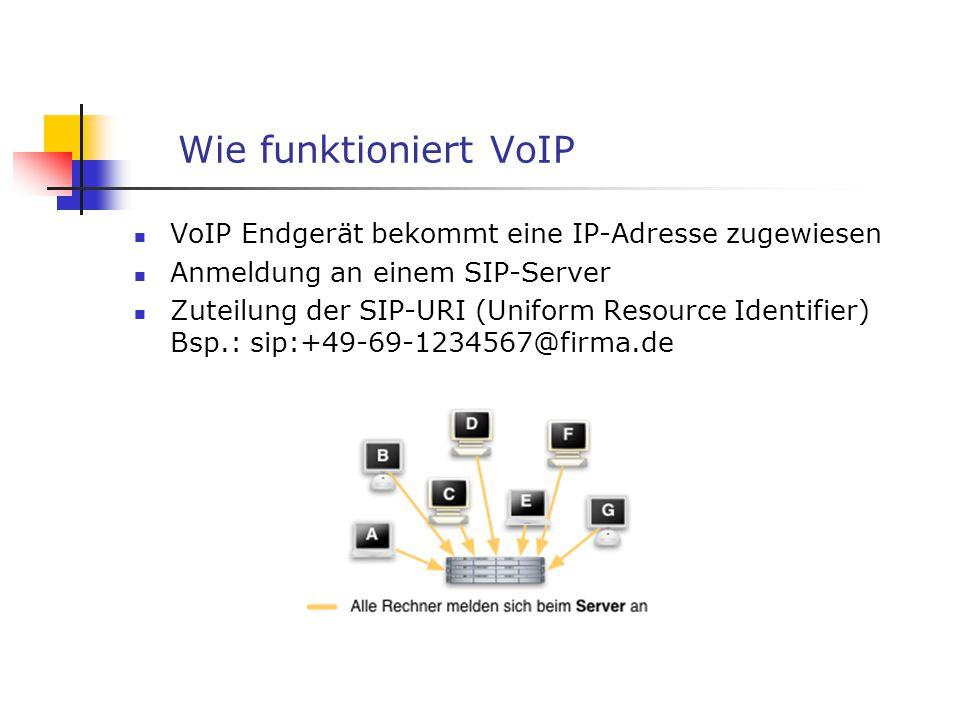 Wie funktioniert VoIP VoIP Endgerät bekommt eine IP-Adresse zugewiesen