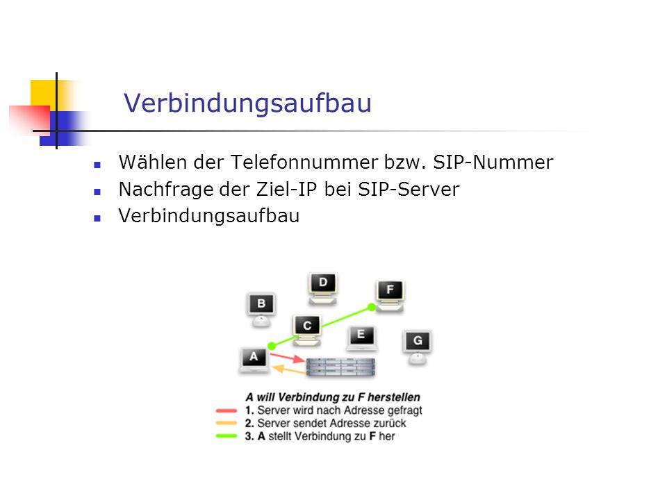 Verbindungsaufbau Wählen der Telefonnummer bzw. SIP-Nummer