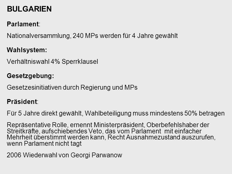 BULGARIEN Parlament: Nationalversammlung, 240 MPs werden für 4 Jahre gewählt. Wahlsystem: Verhältniswahl 4% Sperrklausel.