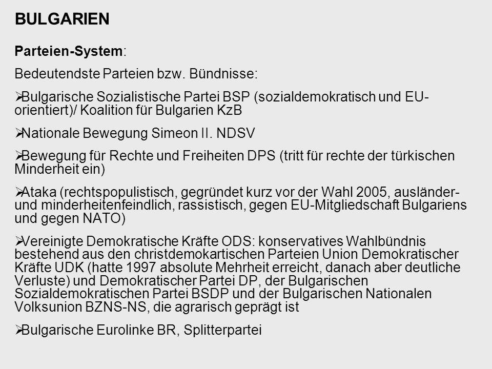 BULGARIEN Parteien-System: Bedeutendste Parteien bzw. Bündnisse:
