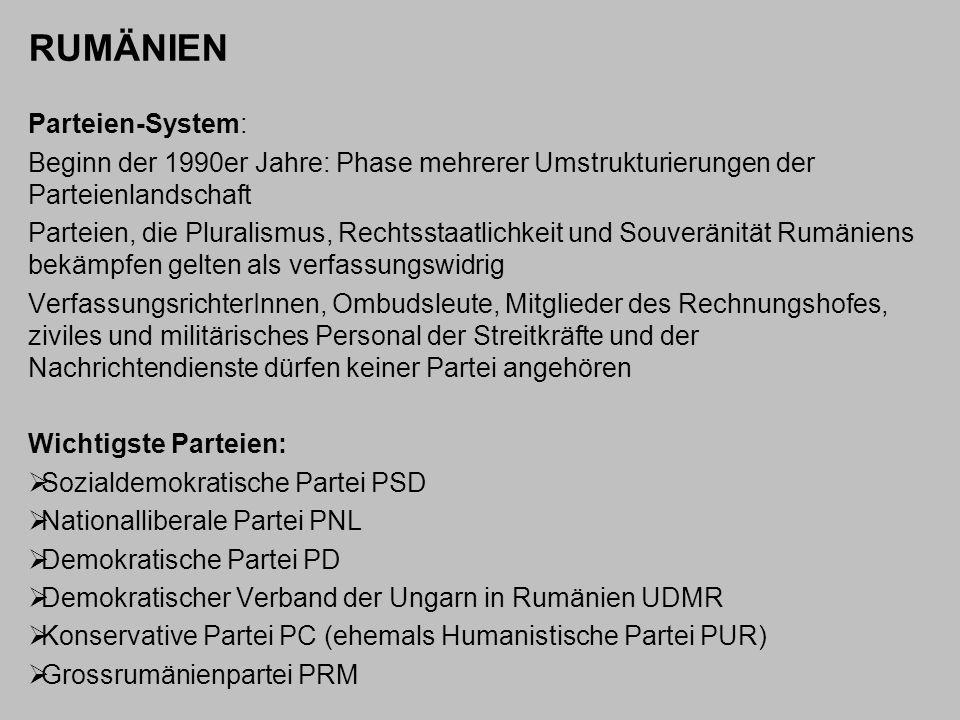 RUMÄNIEN Parteien-System: