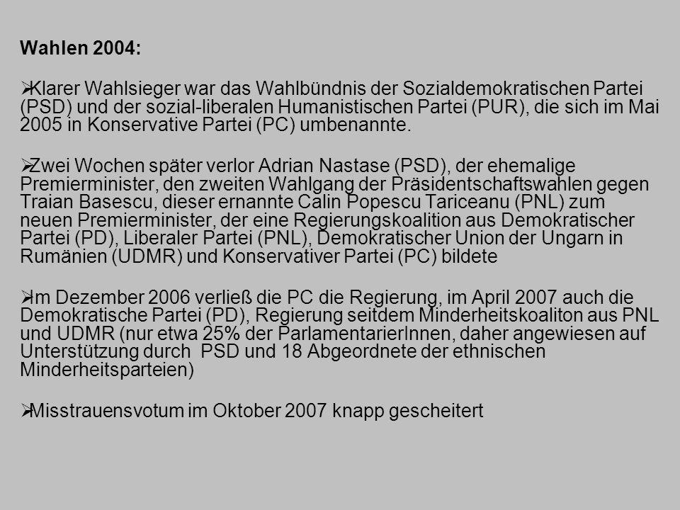Wahlen 2004: