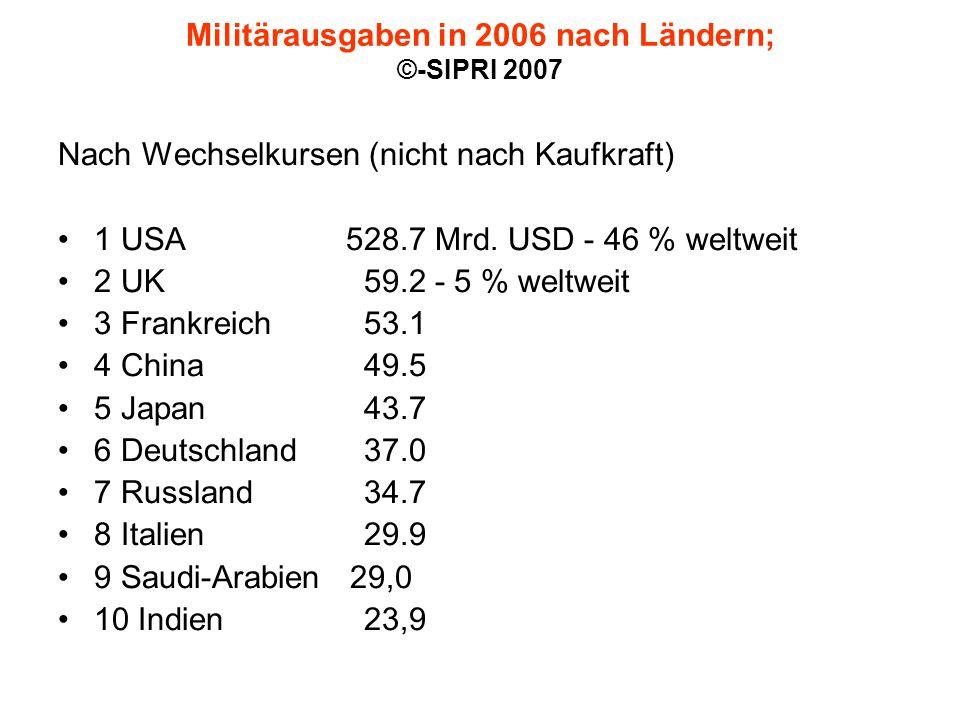 Militärausgaben in 2006 nach Ländern; ©-SIPRI 2007