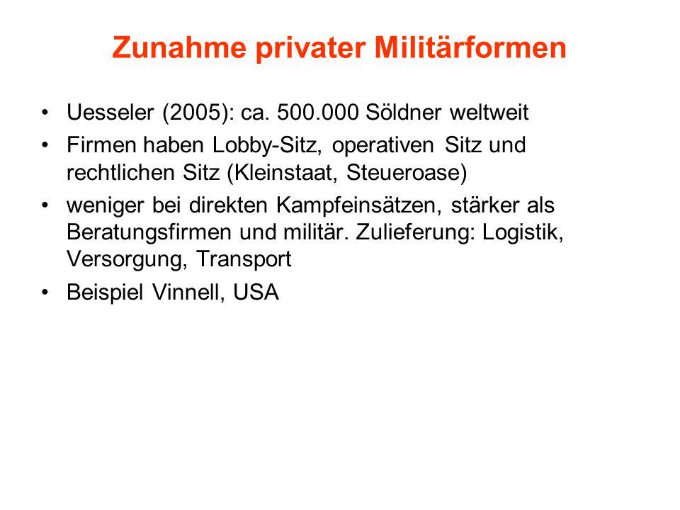 Zunahme privater Militärformen