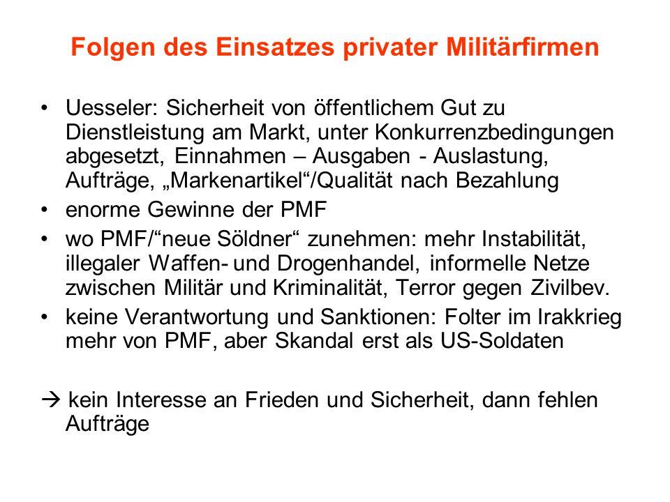Folgen des Einsatzes privater Militärfirmen