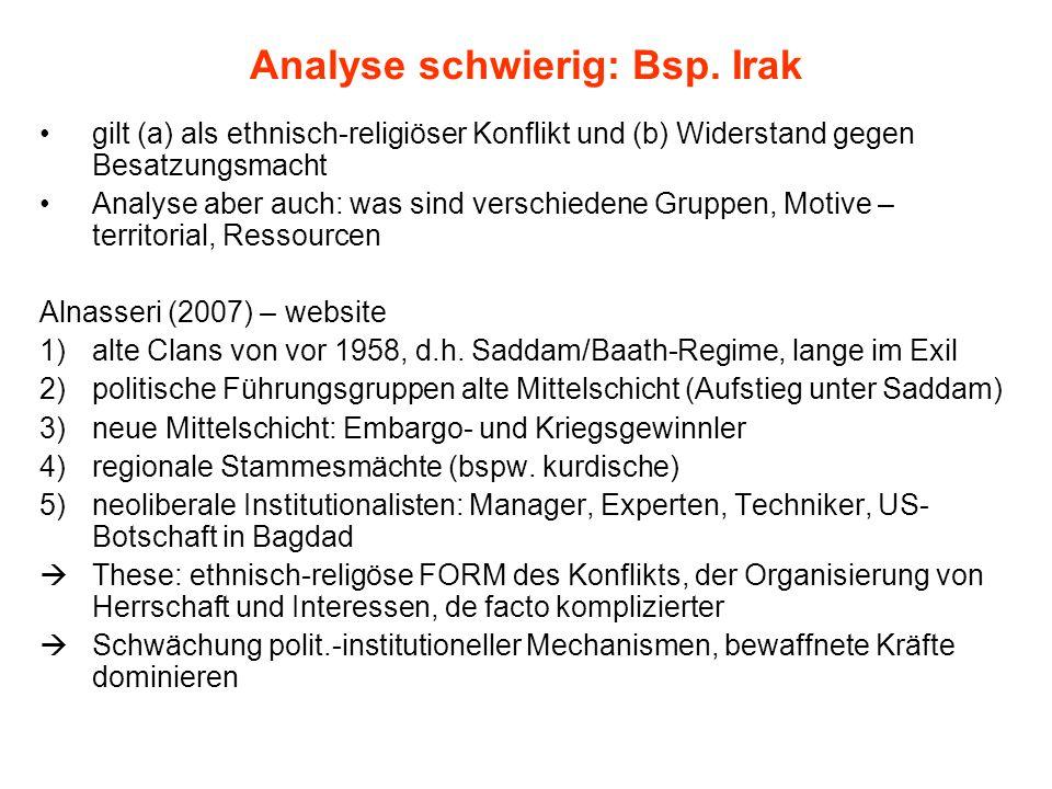 Analyse schwierig: Bsp. Irak