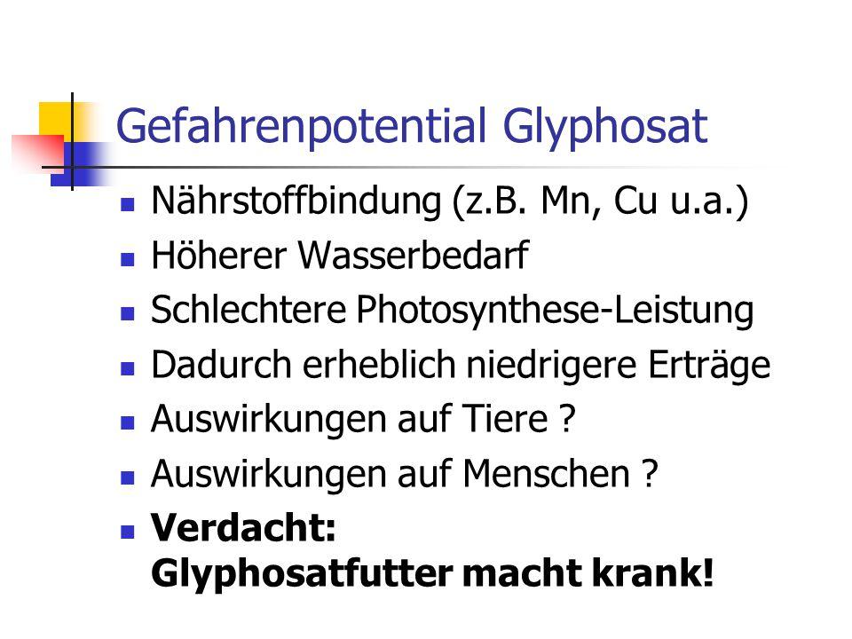 Gefahrenpotential Glyphosat