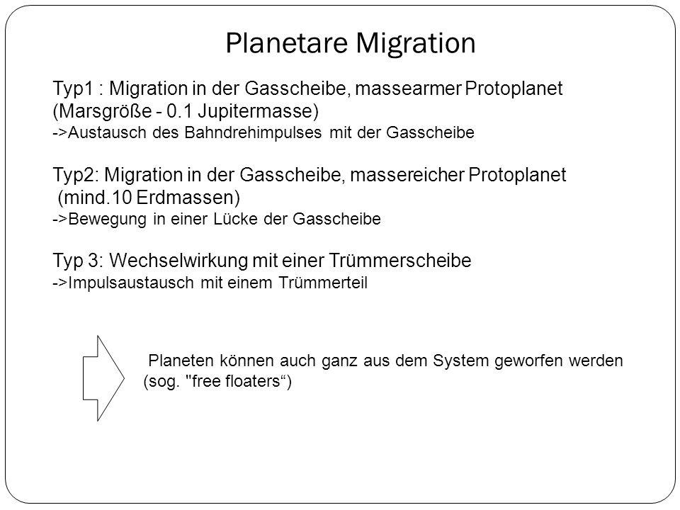 Planetare Migration Typ1 : Migration in der Gasscheibe, massearmer Protoplanet. (Marsgröße - 0.1 Jupitermasse)