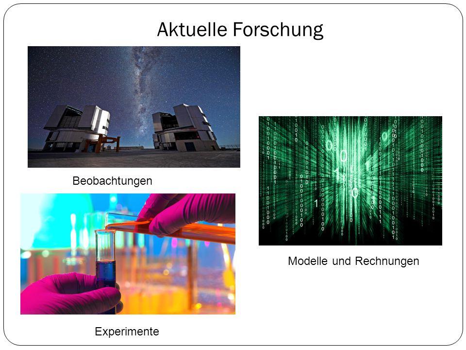 Aktuelle Forschung Beobachtungen Modelle und Rechnungen Experimente