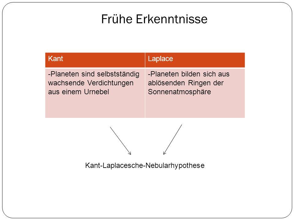 Frühe Erkenntnisse Kant Laplace