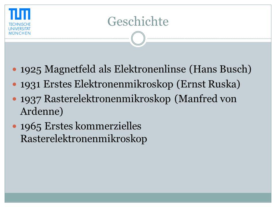Geschichte 1925 Magnetfeld als Elektronenlinse (Hans Busch)
