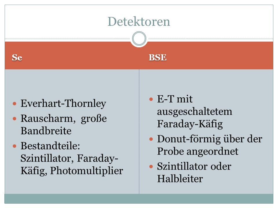 Detektoren E-T mit ausgeschaltetem Faraday-Käfig Everhart-Thornley