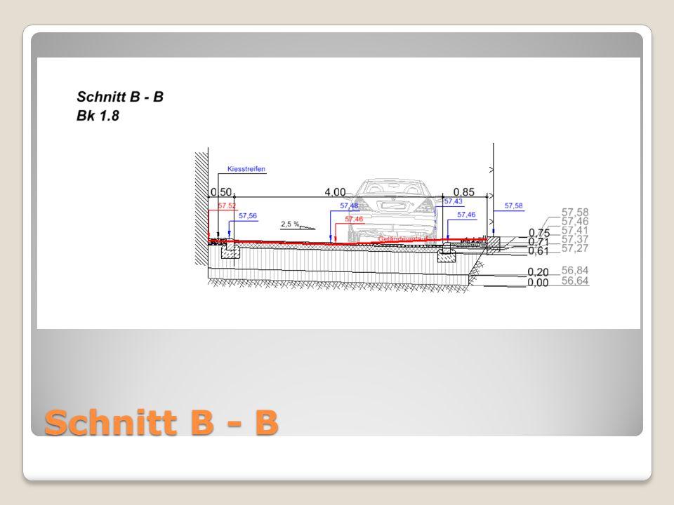 Schnitt B - B