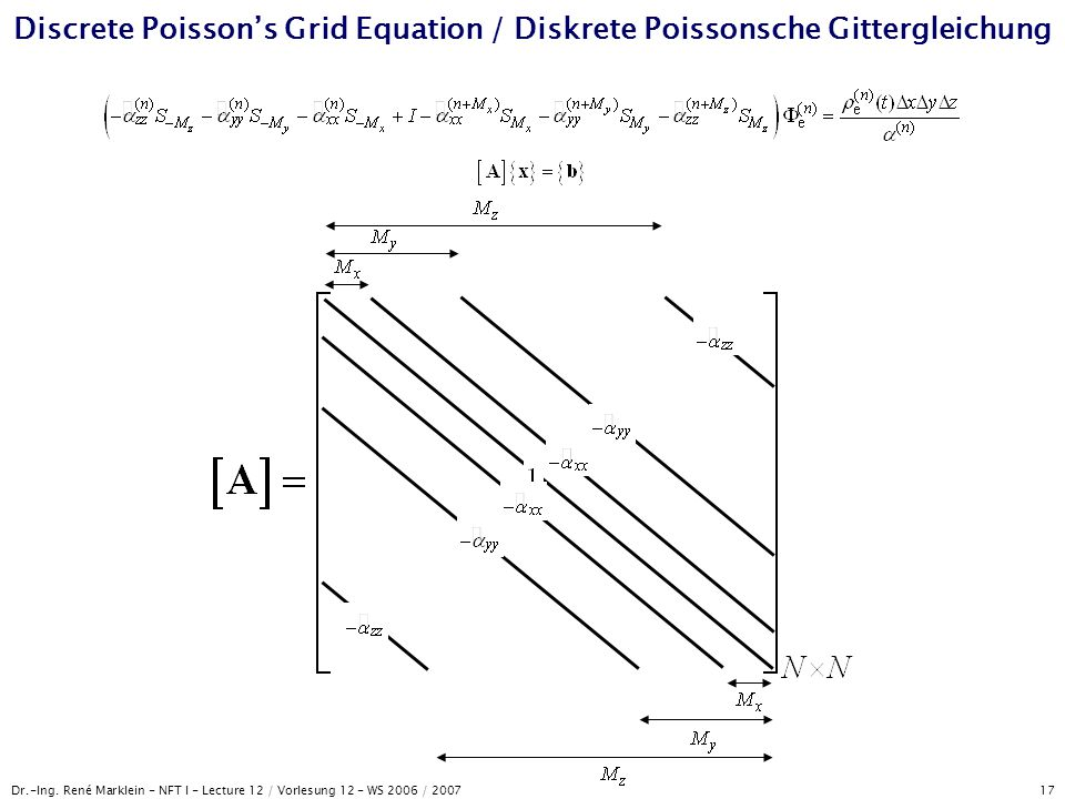 Discrete Poisson's Grid Equation / Diskrete Poissonsche Gittergleichung