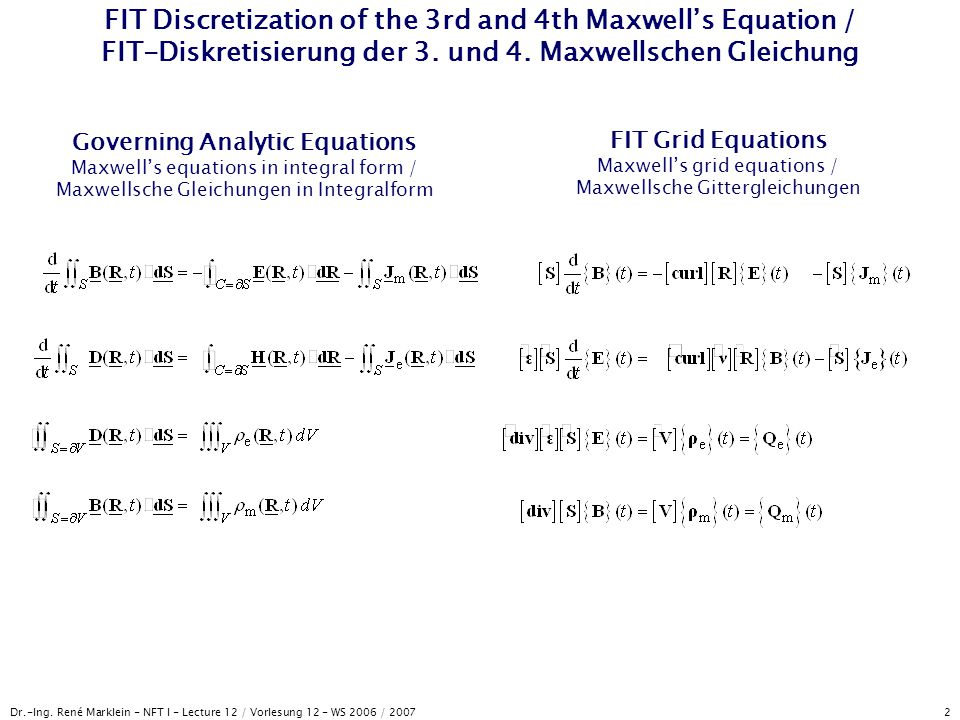 Governing Analytic Equations