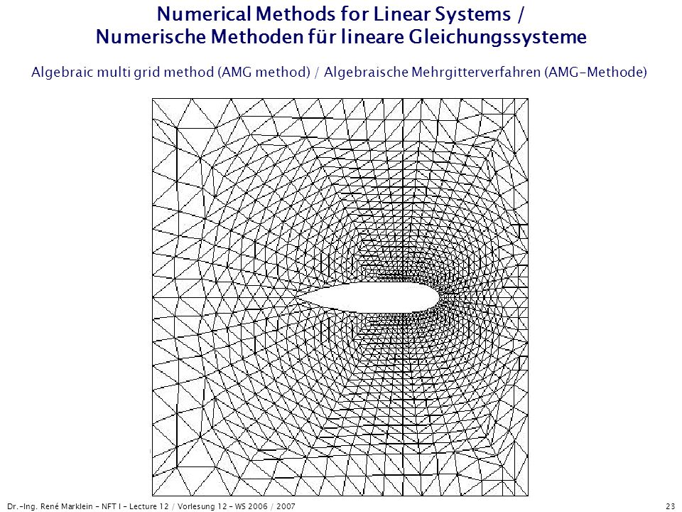 Numerical Methods for Linear Systems / Numerische Methoden für lineare Gleichungssysteme