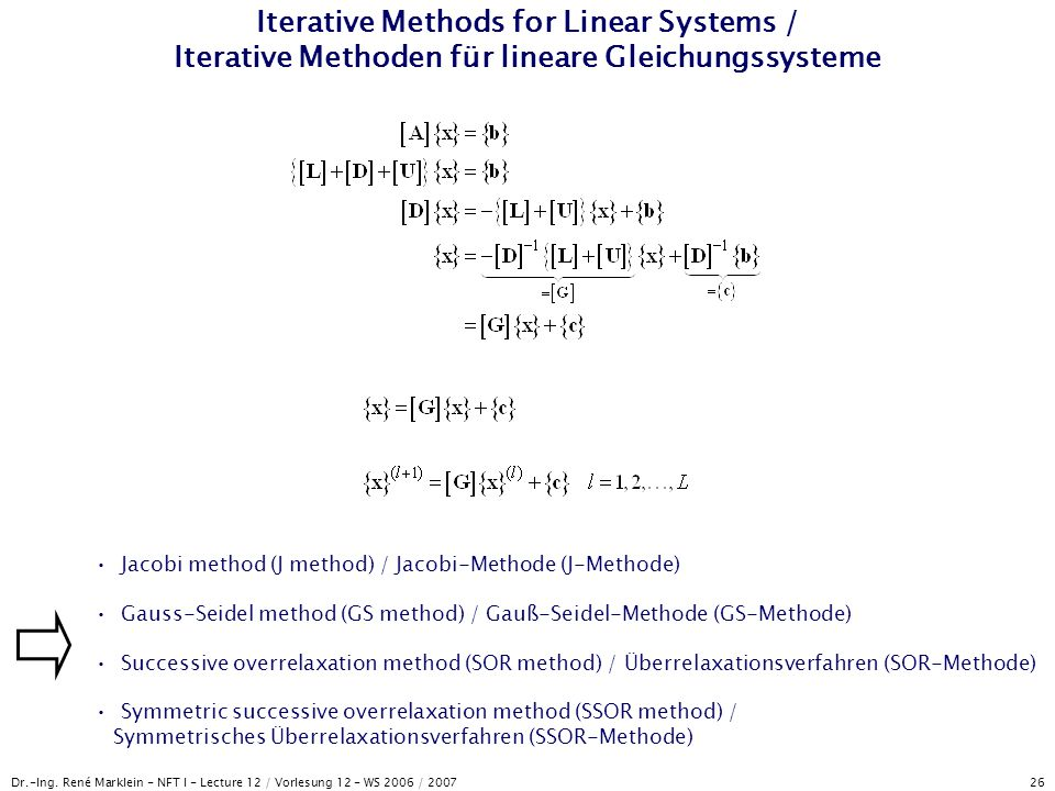 Iterative Methods for Linear Systems / Iterative Methoden für lineare Gleichungssysteme
