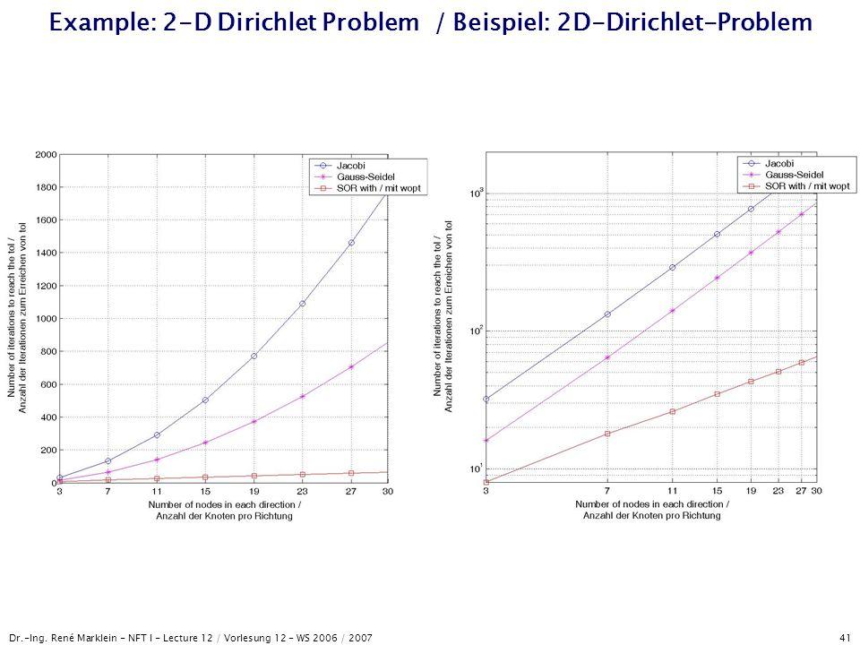 Example: 2-D Dirichlet Problem / Beispiel: 2D-Dirichlet-Problem