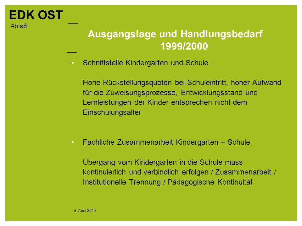 Ausgangslage und Handlungsbedarf 1999/2000