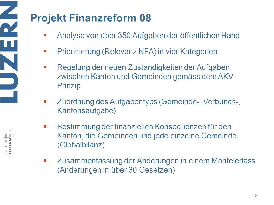 Projekt Finanzreform 08 Analyse von über 350 Aufgaben der öffentlichen Hand. Priorisierung (Relevanz NFA) in vier Kategorien.