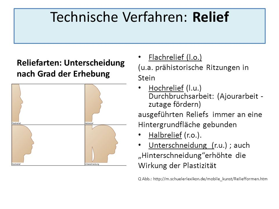 Technische Verfahren: Relief