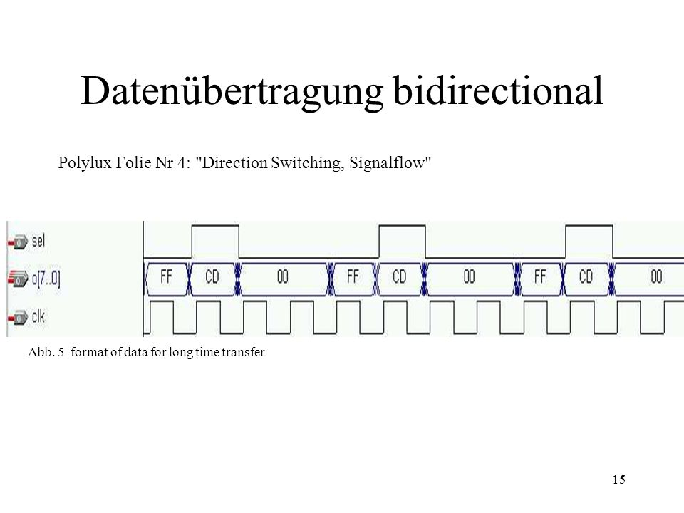 Datenübertragung bidirectional