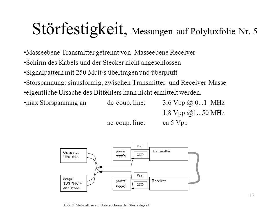 Störfestigkeit, Messungen auf Polyluxfolie Nr. 5