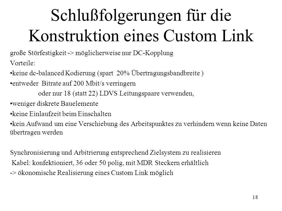 Schlußfolgerungen für die Konstruktion eines Custom Link