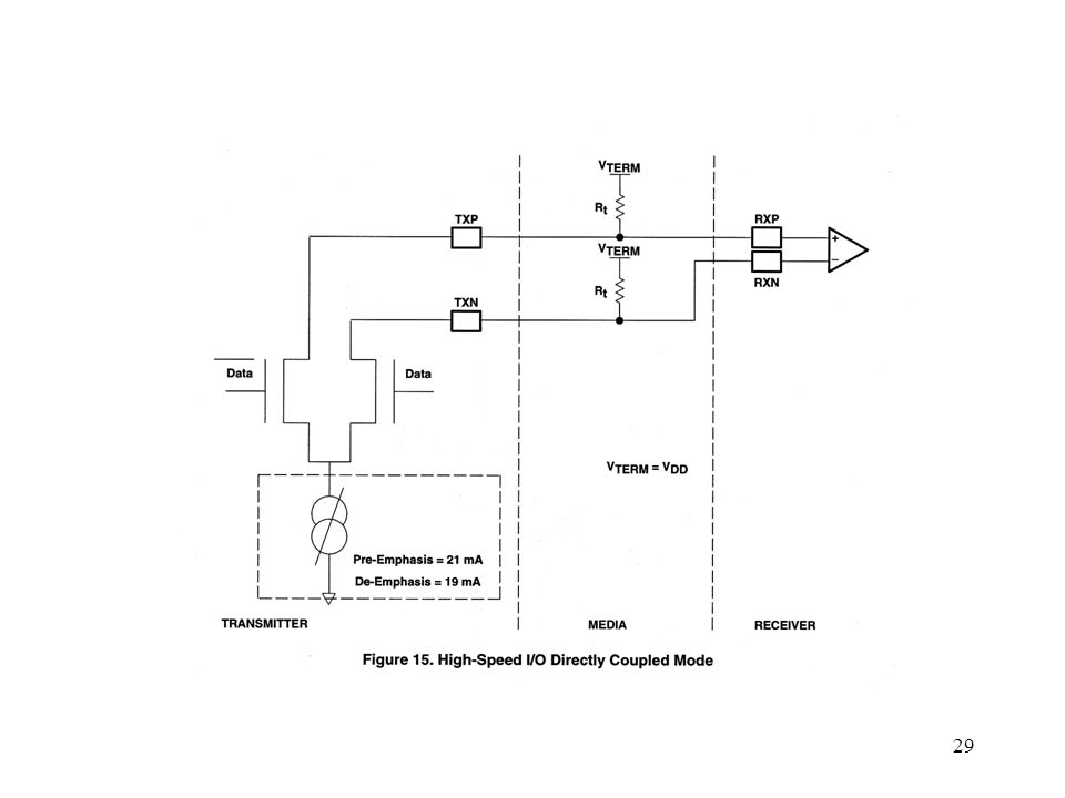 Output Driver Circuit