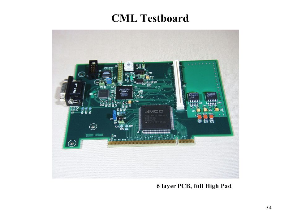 CML Testboard 6 layer PCB, full High Pad