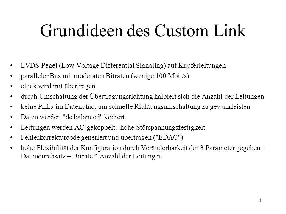 Grundideen des Custom Link