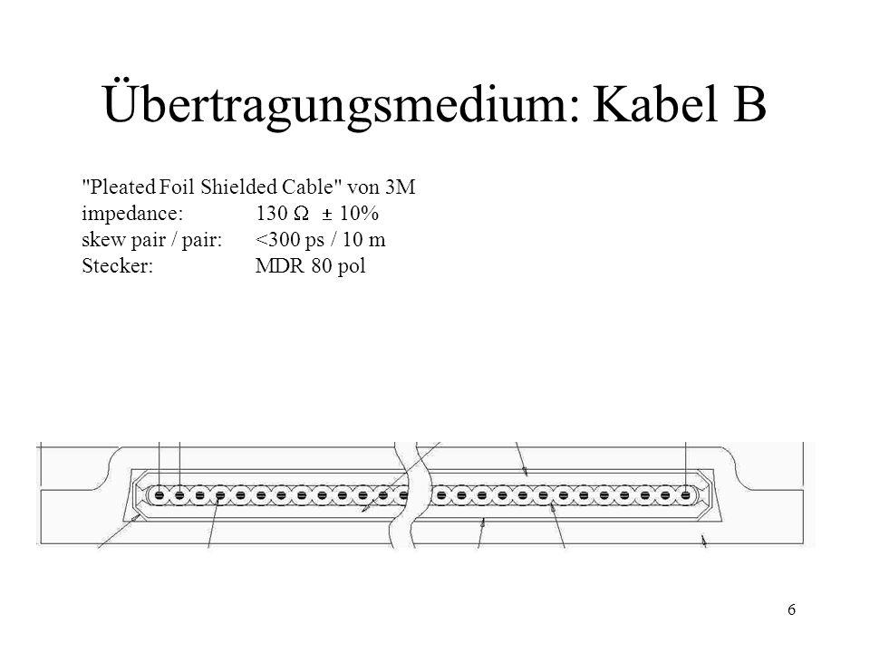 Übertragungsmedium: Kabel B