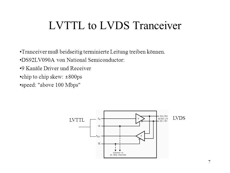 LVTTL to LVDS Tranceiver